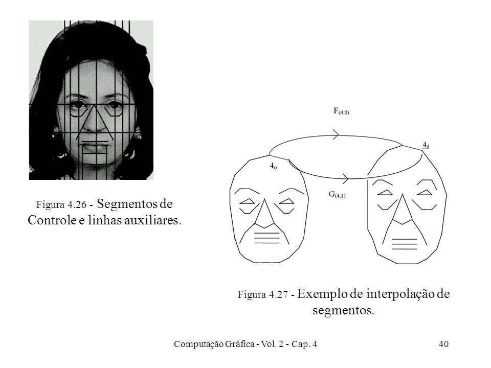 Computação Gráfica - Vol. 2 - Cap. 440 Figura 4.26 - Segmentos de Controle e linhas auxiliares. Figura 4.27 - Exemplo de interpolação de segmentos.