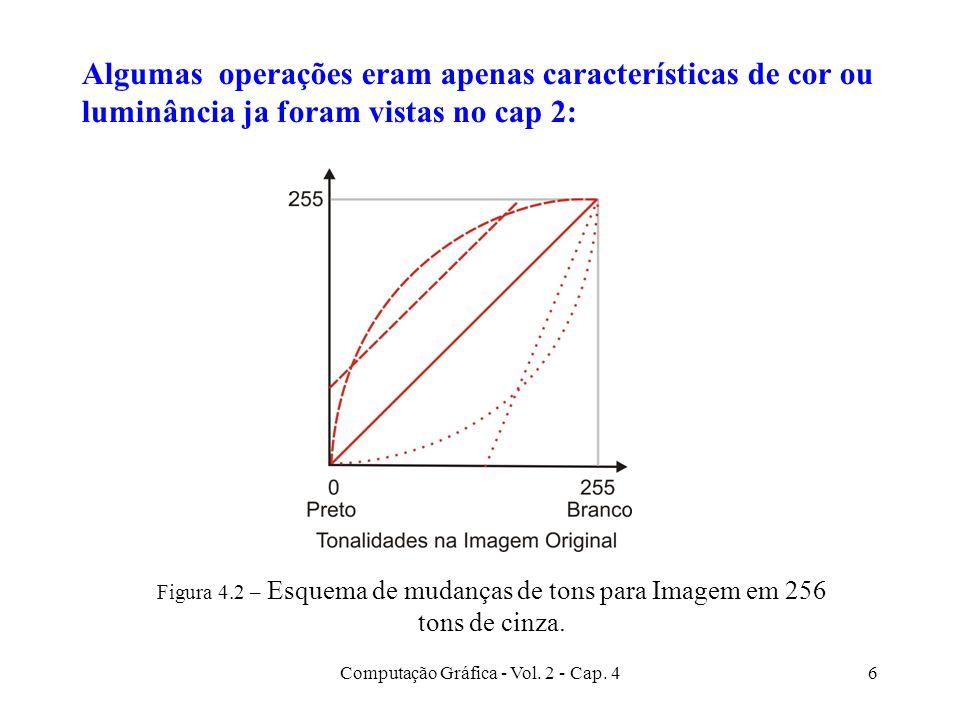 Computação Gráfica - Vol. 2 - Cap. 46 Algumas operações eram apenas características de cor ou luminância ja foram vistas no cap 2: Figura 4.2 – Esquem