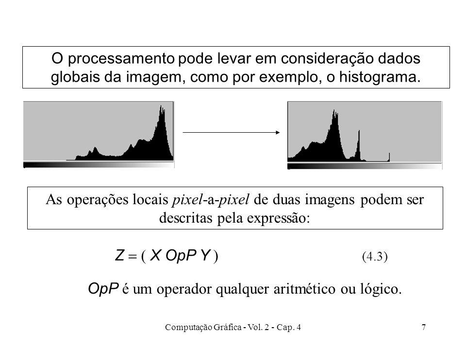 Computação Gráfica - Vol. 2 - Cap. 47 O processamento pode levar em consideração dados globais da imagem, como por exemplo, o histograma. Z  X OpP