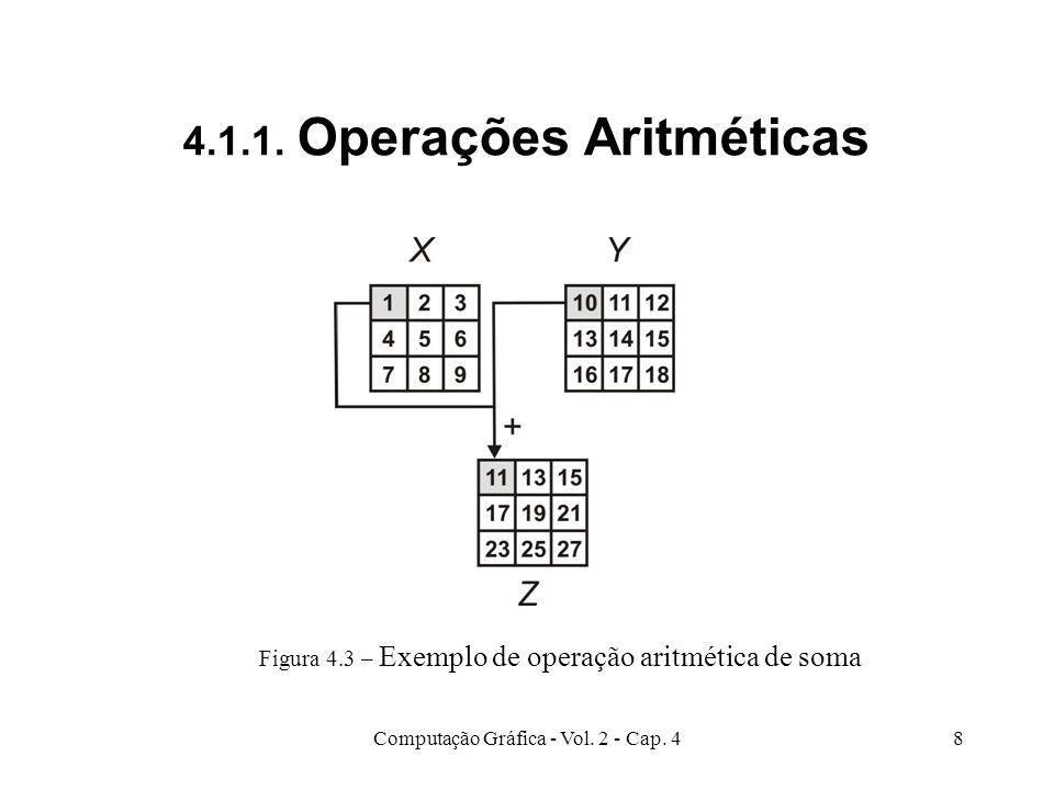 Computação Gráfica - Vol. 2 - Cap. 48 4.1.1. Operações Aritméticas Figura 4.3 – Exemplo de operação aritmética de soma