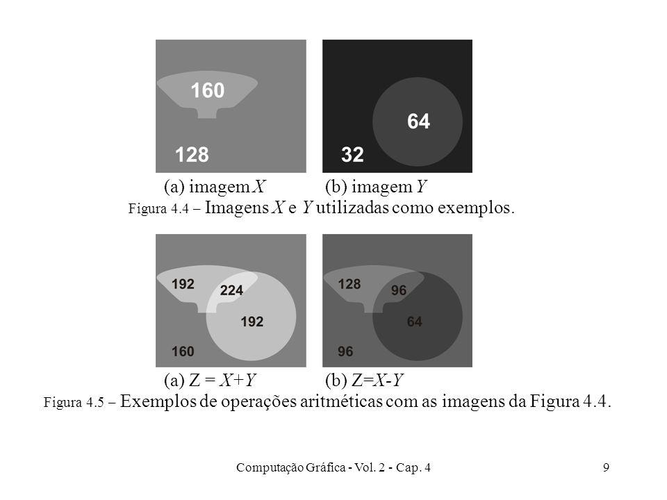 Computação Gráfica - Vol. 2 - Cap. 49 Figura 4.4 – Imagens X e Y utilizadas como exemplos. (a) imagem X (b) imagem Y Figura 4.5 – Exemplos de operaçõe