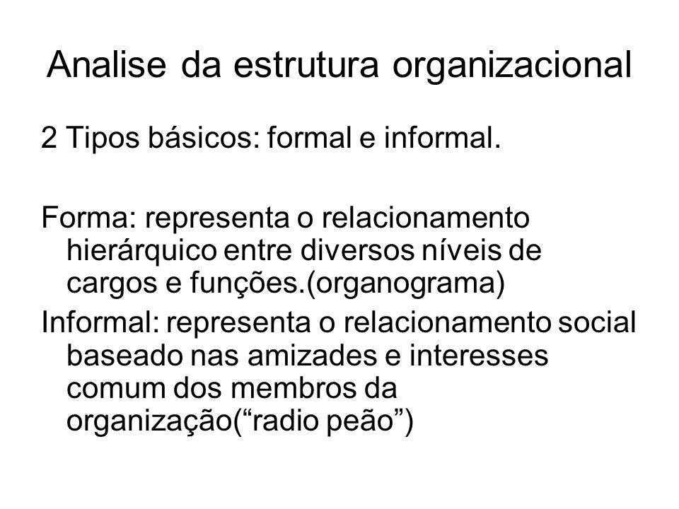 Analise da estrutura organizacional 2 Tipos básicos: formal e informal. Forma: representa o relacionamento hierárquico entre diversos níveis de cargos