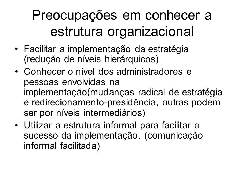 Preocupações em conhecer a estrutura organizacional Facilitar a implementação da estratégia (redução de níveis hierárquicos) Conhecer o nível dos admi