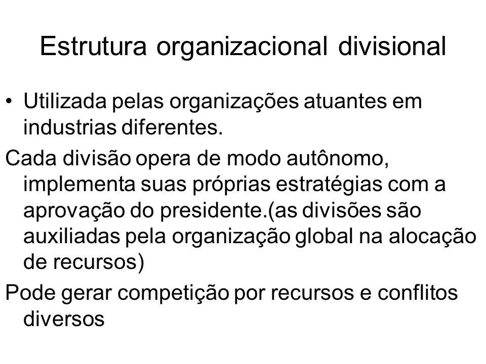 Estrutura organizacional divisional Utilizada pelas organizações atuantes em industrias diferentes. Cada divisão opera de modo autônomo, implementa su