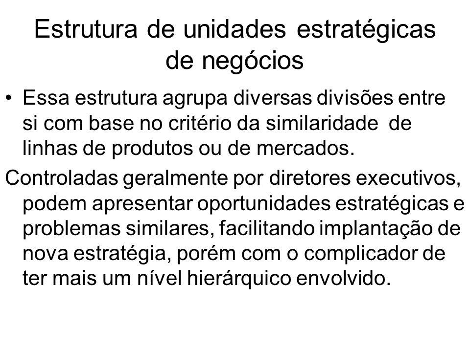 Estrutura de unidades estratégicas de negócios Essa estrutura agrupa diversas divisões entre si com base no critério da similaridade de linhas de prod