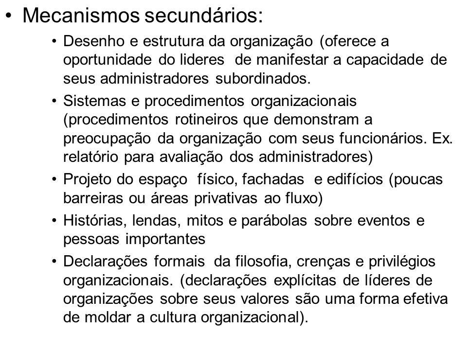 Mecanismos secundários: Desenho e estrutura da organização (oferece a oportunidade do lideres de manifestar a capacidade de seus administradores subor