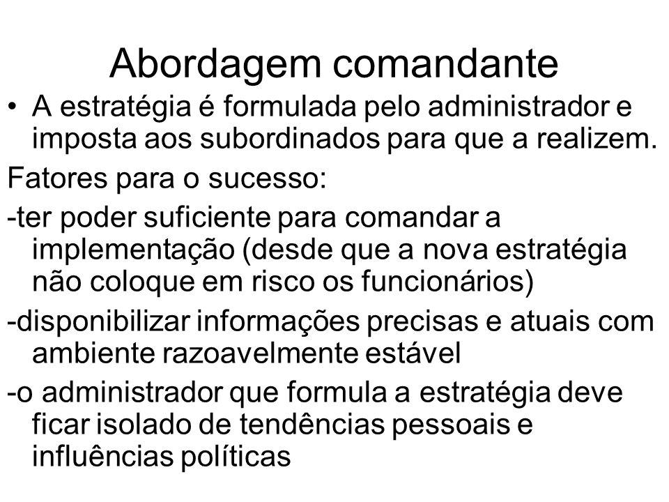Abordagem comandante A estratégia é formulada pelo administrador e imposta aos subordinados para que a realizem. Fatores para o sucesso: -ter poder su