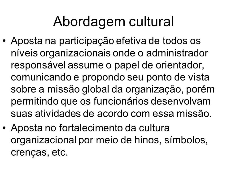 Abordagem cultural Aposta na participação efetiva de todos os níveis organizacionais onde o administrador responsável assume o papel de orientador, co