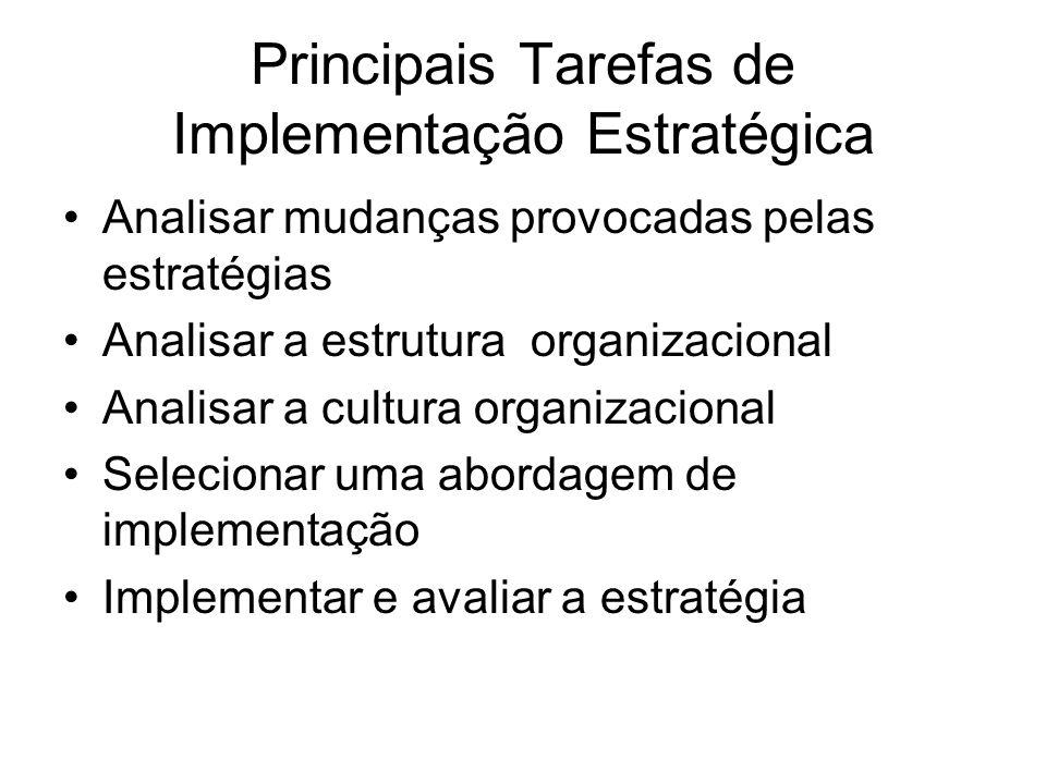 Analise das mudanças estratégicas Estratégia de continuação – é aquela na qual se repete a mesma estratégia usada no período anterior.