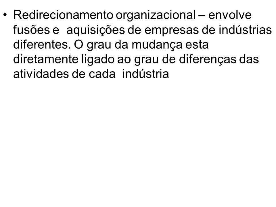 Redirecionamento organizacional – envolve fusões e aquisições de empresas de indústrias diferentes. O grau da mudança esta diretamente ligado ao grau