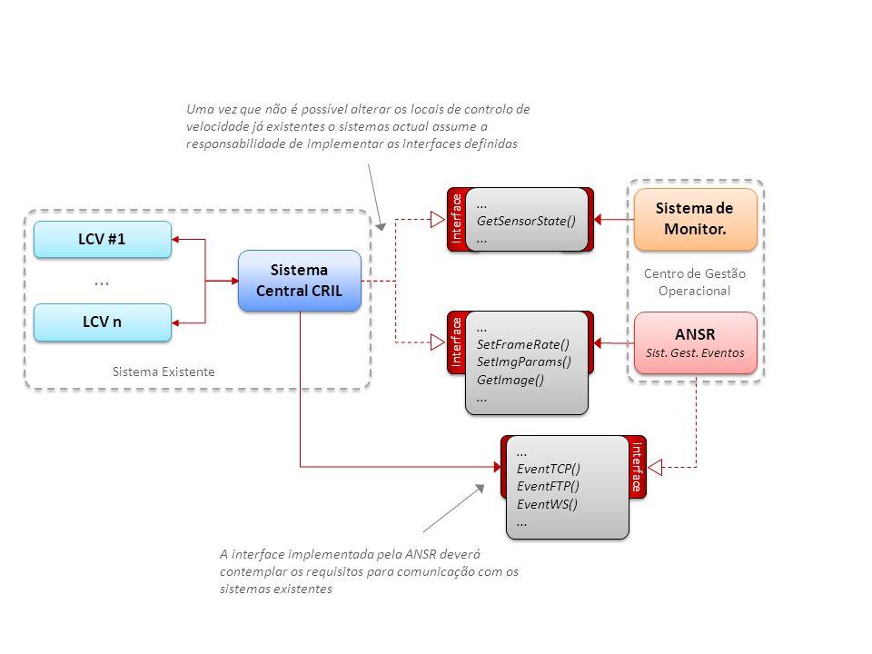 Sistema de Monitor.Interface... GetDeviceState()...