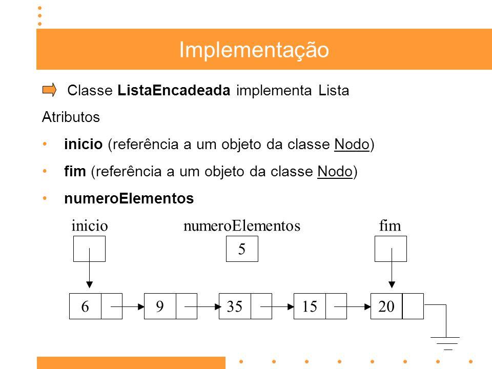 Implementação Classe ListaEncadeada implementa Lista Atributos inicio (referência a um objeto da classe Nodo) fim (referência a um objeto da classe Nodo) numeroElementos 20153596 inicionumeroElementos 5 fim