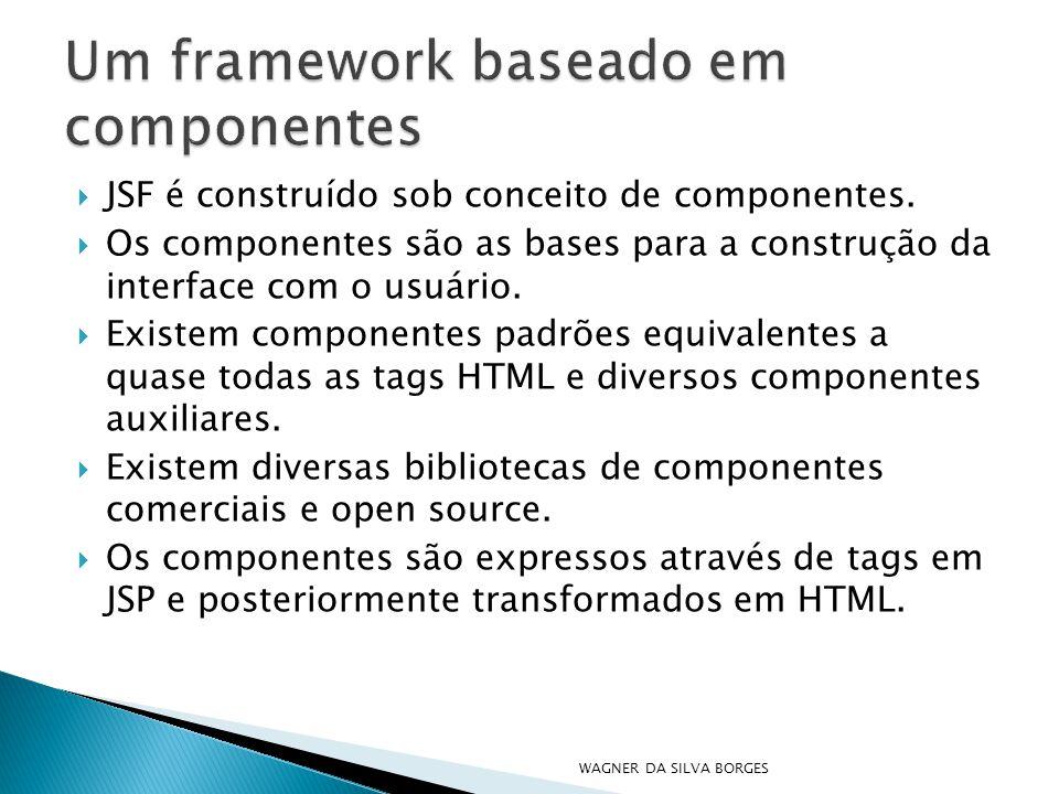  JSF é construído sob conceito de componentes.  Os componentes são as bases para a construção da interface com o usuário.  Existem componentes padr