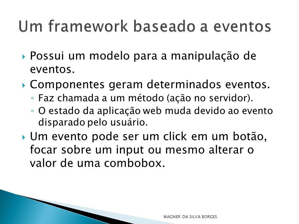  Possui um modelo para a manipulação de eventos.  Componentes geram determinados eventos. ◦ Faz chamada a um método (ação no servidor). ◦ O estado d