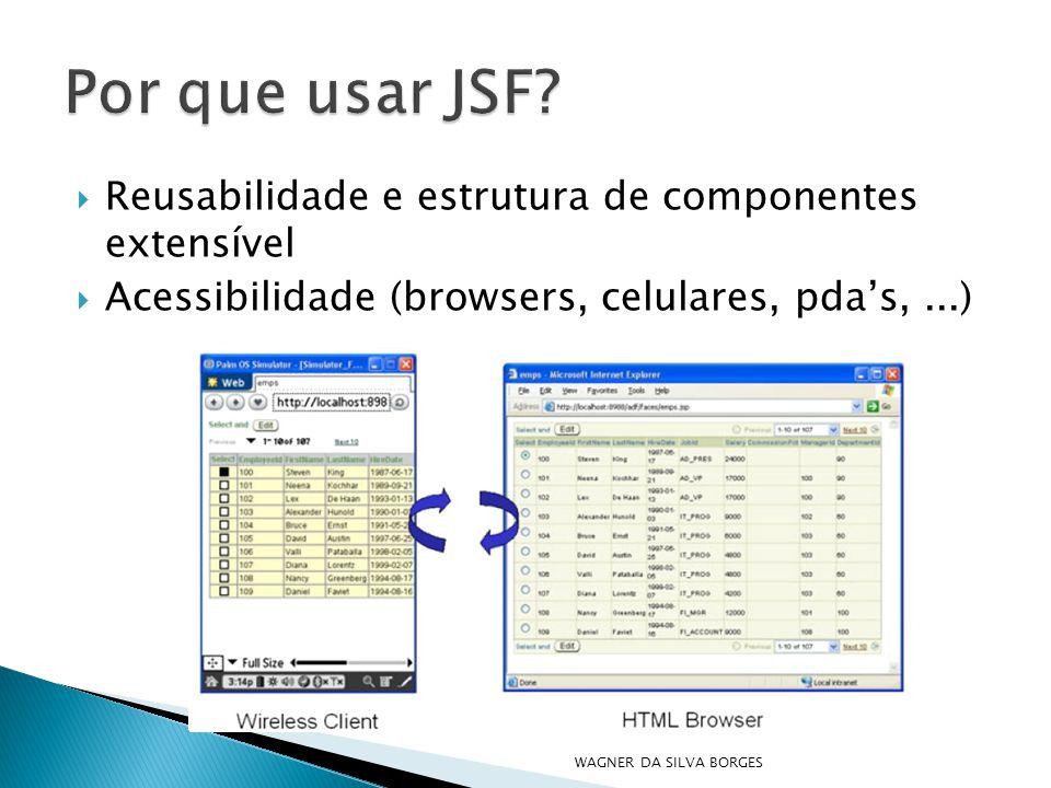  Reusabilidade e estrutura de componentes extensível  Acessibilidade (browsers, celulares, pda's,...) WAGNER DA SILVA BORGES