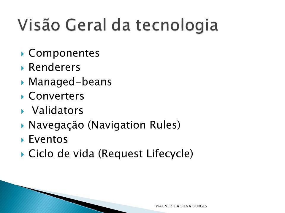  Componentes  Renderers  Managed-beans  Converters  Validators  Navegação (Navigation Rules)  Eventos  Ciclo de vida (Request Lifecycle) WAGNE