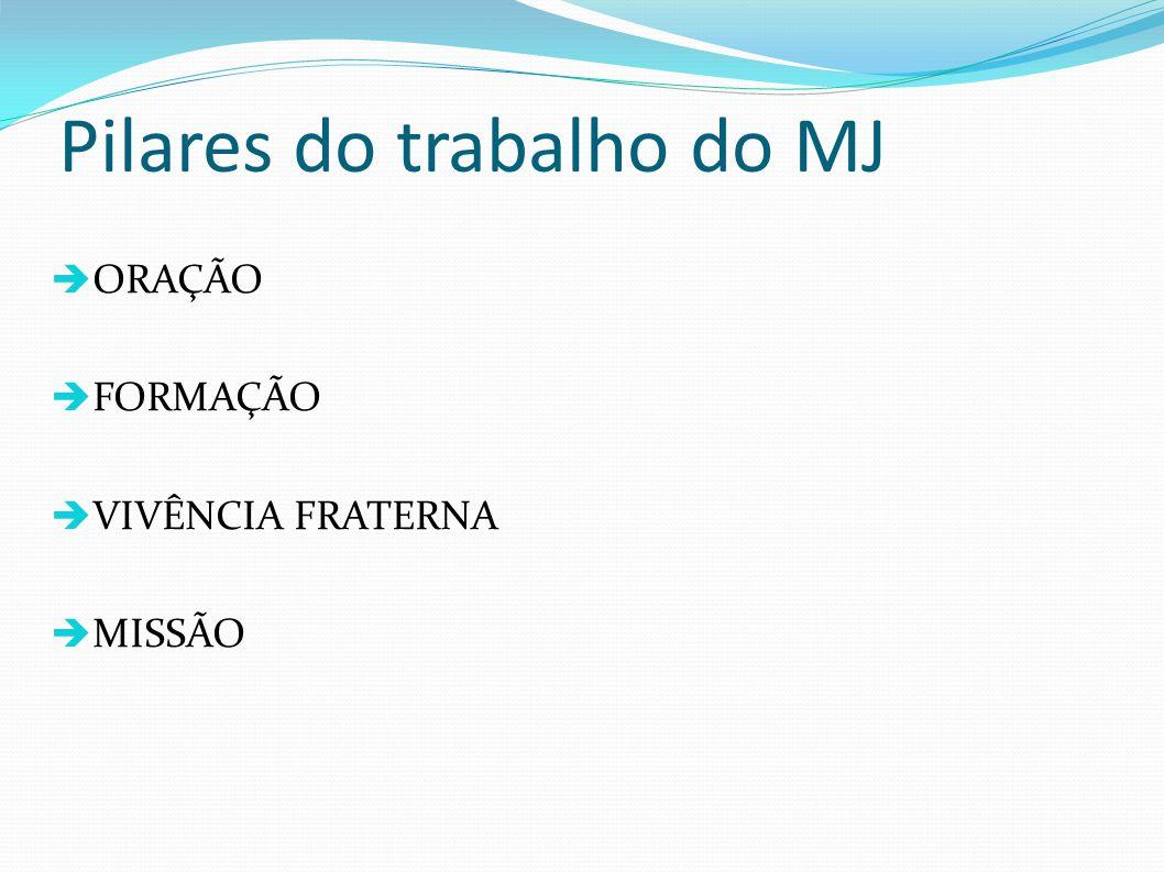 Pilares do trabalho do MJ  ORAÇÃO  FORMAÇÃO  VIVÊNCIA FRATERNA  MISSÃO
