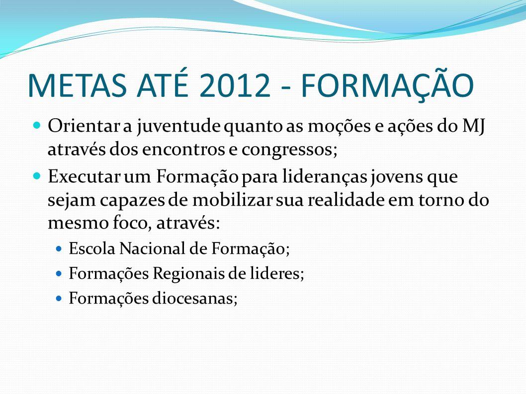 METAS ATÉ 2012 - FORMAÇÃO Orientar a juventude quanto as moções e ações do MJ através dos encontros e congressos; Executar um Formação para lideranças