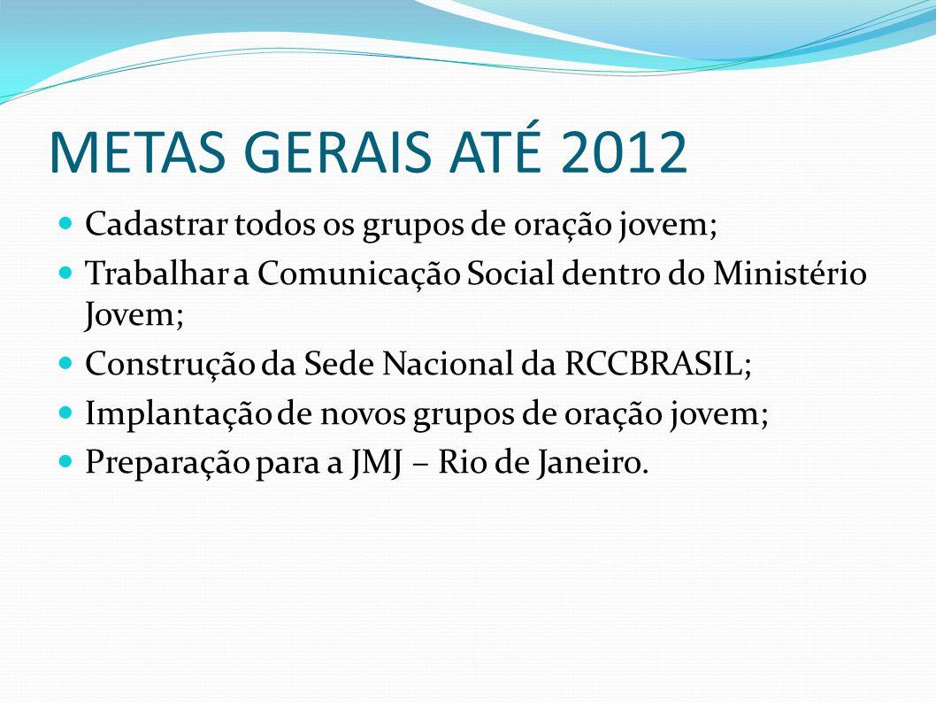 METAS GERAIS ATÉ 2012 Cadastrar todos os grupos de oração jovem; Trabalhar a Comunicação Social dentro do Ministério Jovem; Construção da Sede Naciona