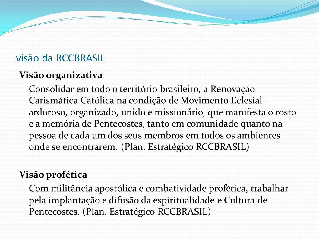 visão da RCCBRASIL Visão organizativa Consolidar em todo o território brasileiro, a Renovação Carismática Católica na condição de Movimento Eclesial a