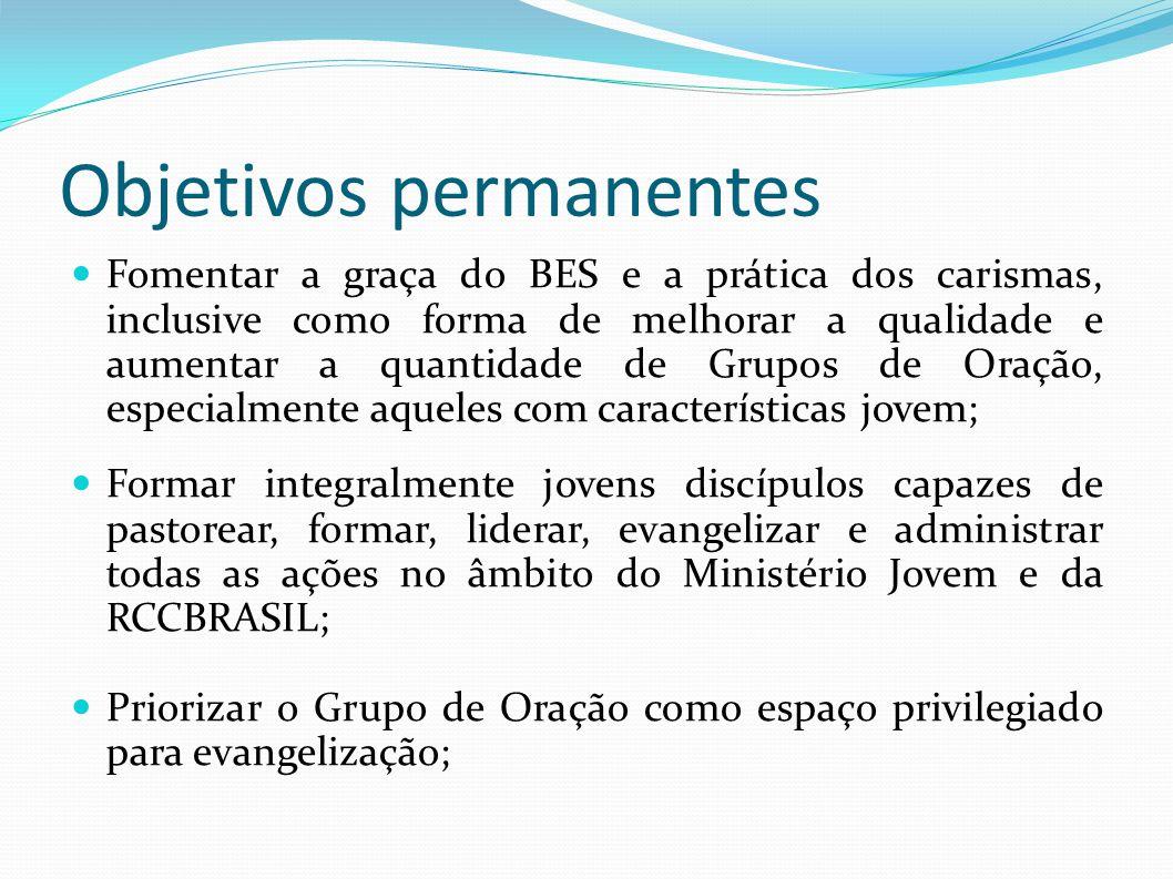 Objetivos permanentes Fomentar a graça do BES e a prática dos carismas, inclusive como forma de melhorar a qualidade e aumentar a quantidade de Grupos