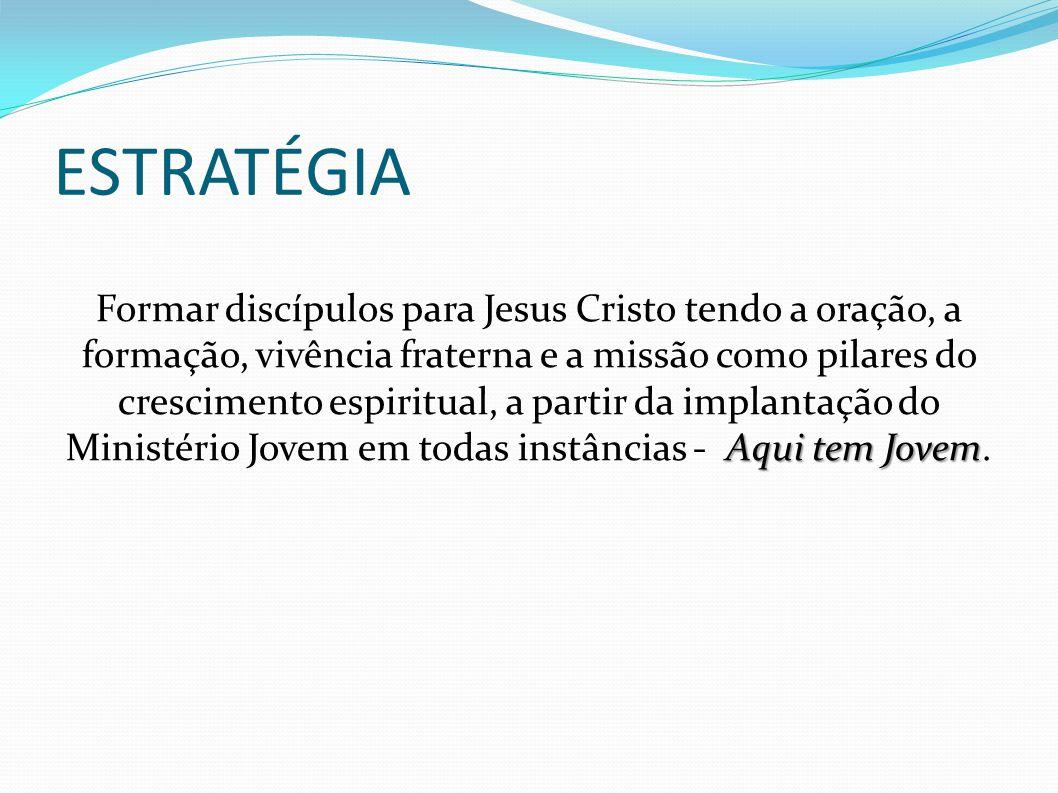 ESTRATÉGIA Aqui tem Jovem Formar discípulos para Jesus Cristo tendo a oração, a formação, vivência fraterna e a missão como pilares do crescimento esp