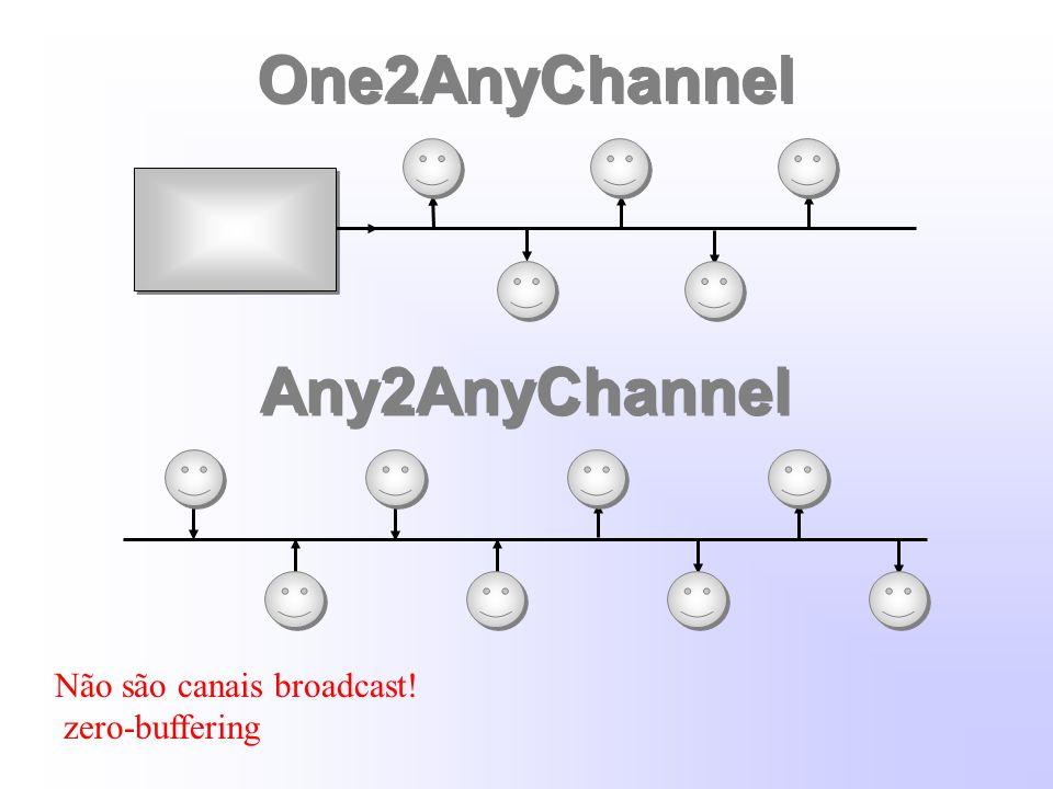 One2AnyChannel Any2AnyChannel Não são canais broadcast! zero-buffering