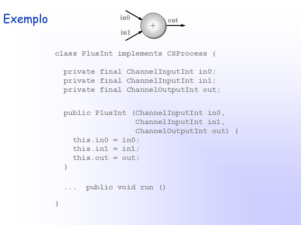public PlusInt (ChannelInputInt in0, ChannelInputInt in1, ChannelOutputInt out) { this.in0 = in0; this.in1 = in1; this.out = out; }... public void run