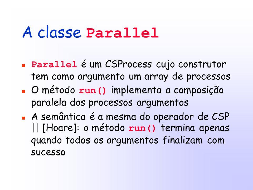 A classe Parallel Parallel é um CSProcess cujo construtor tem como argumento um array de processos O método run() implementa a composição paralela dos processos argumentos A semântica é a mesma do operador de CSP || [Hoare]: o método run() termina apenas quando todos os argumentos finalizam com sucesso