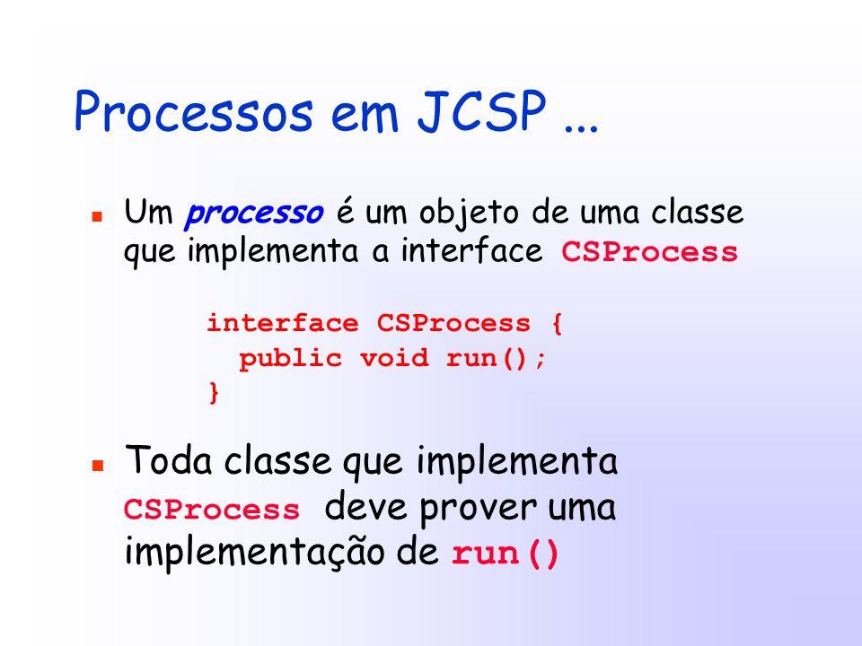 Processos em JCSP...