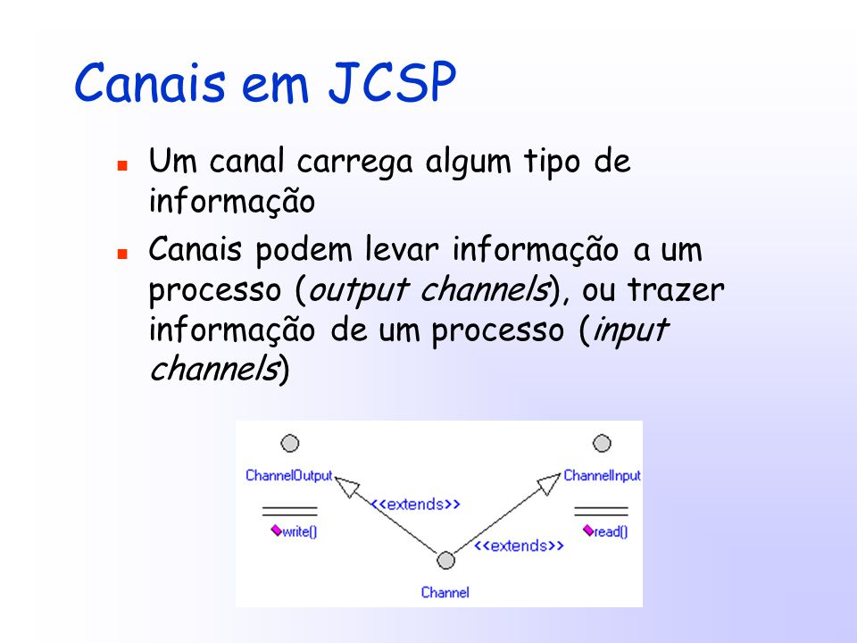 Leitura e Instalação An Introduction to JCSP Base Edition (tutorial interessante, mas versão da biblioteca não é a mais atual) http://www.quickstone.com/resources/jcspnetworkedition/IntroductionToJCSP.pdf Versão mais atual http://www.cs.kent.ac.uk/projects/ofa/jcsp/jcsp1-0-rc7/jcsp-docs/ Instalação http://www.cs.kent.ac.uk/projects/ofa/jcsp/