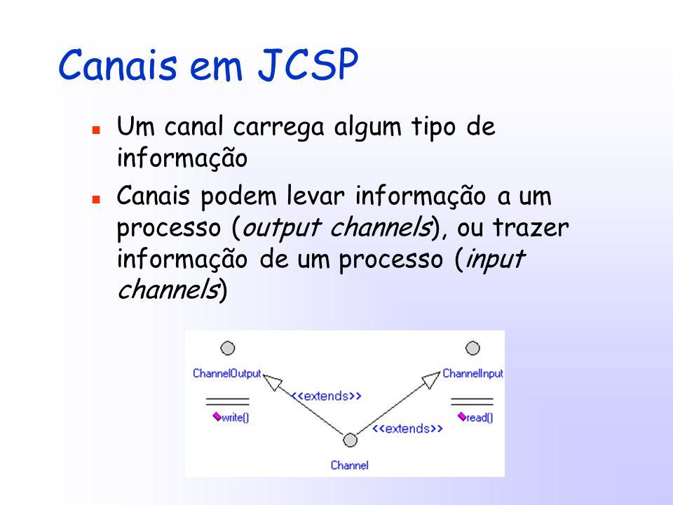 Canais em JCSP Um canal carrega algum tipo de informação Canais podem levar informação a um processo (output channels), ou trazer informação de um processo (input channels)