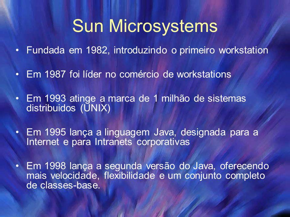Sun Microsystems Fundada em 1982, introduzindo o primeiro workstation Em 1987 foi líder no comércio de workstations Em 1993 atinge a marca de 1 milhão