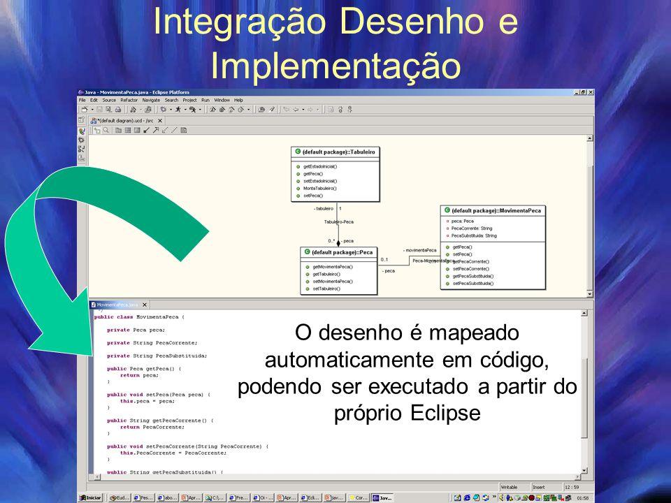 Integração Desenho e Implementação O desenho é mapeado automaticamente em código, podendo ser executado a partir do próprio Eclipse