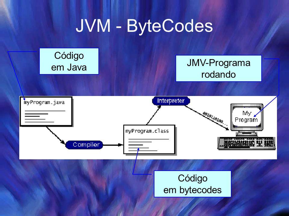 JMV - Multiplataforma Write once, run anywhere .