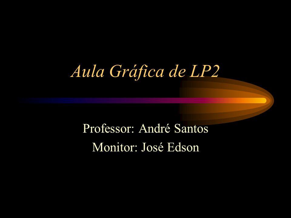 Aula Gráfica de LP2 Professor: André Santos Monitor: José Edson