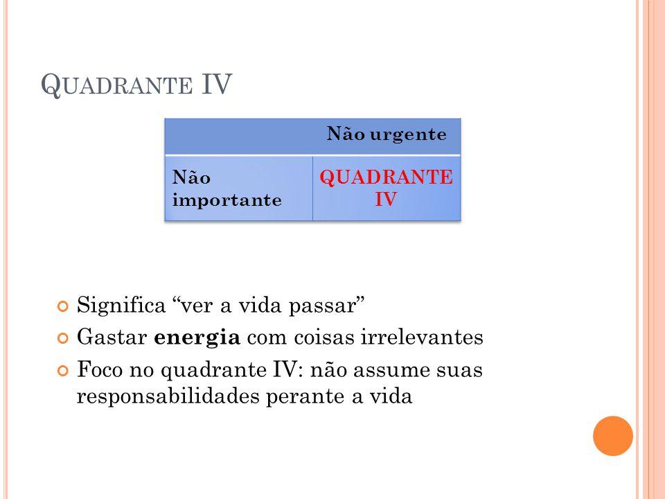 Q UADRANTE IV Significa ver a vida passar Gastar energia com coisas irrelevantes Foco no quadrante IV: não assume suas responsabilidades perante a vida