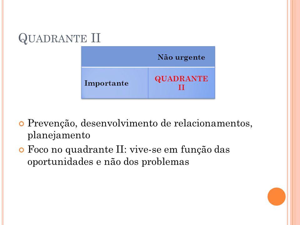 Q UADRANTE II Prevenção, desenvolvimento de relacionamentos, planejamento Foco no quadrante II: vive-se em função das oportunidades e não dos problemas