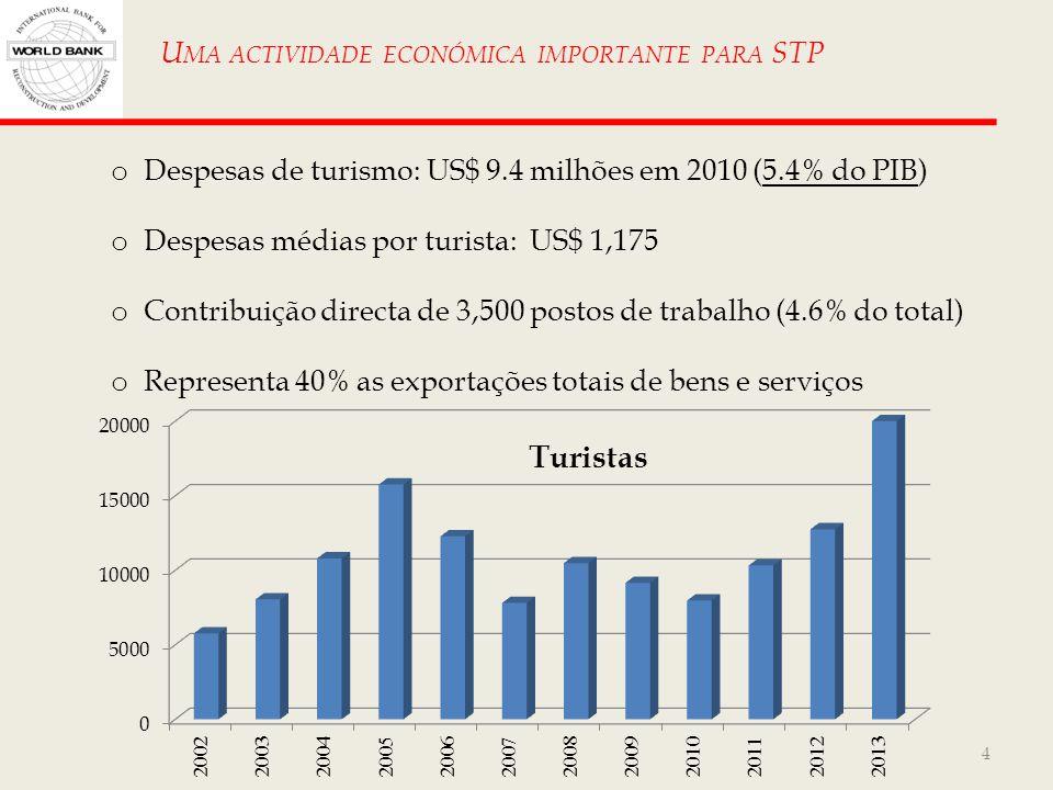 4 U MA ACTIVIDADE ECONÓMICA IMPORTANTE PARA STP o Despesas de turismo: US$ 9.4 milhões em 2010 (5.4% do PIB) o Despesas médias por turista: US$ 1,175