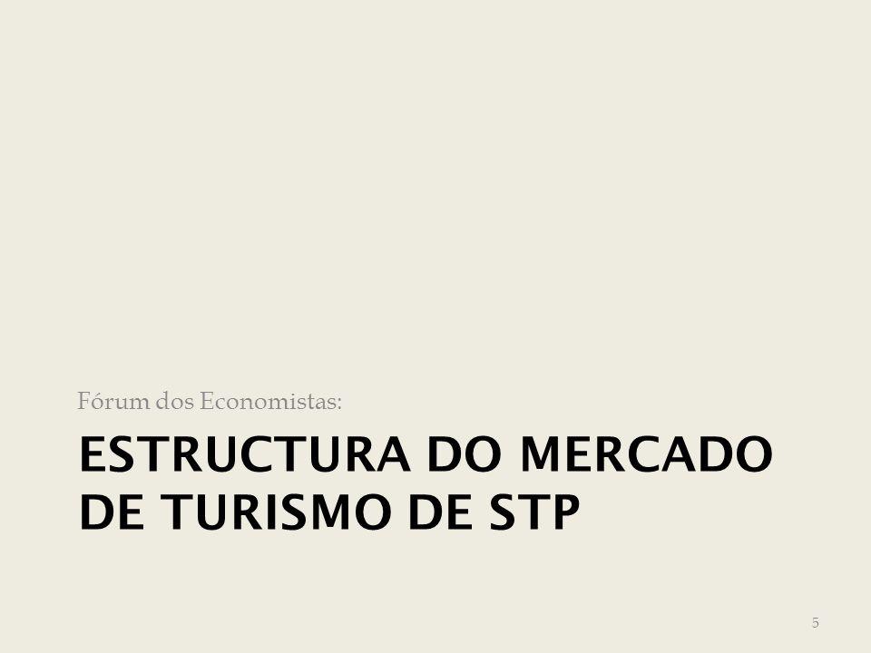 ESTRUCTURA DO MERCADO DE TURISMO DE STP Fórum dos Economistas: 5