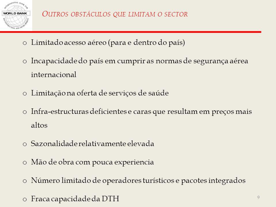 9 O UTROS OBSTÁCULOS QUE LIMITAM O SECTOR o Limitado acesso aéreo (para e dentro do país) o Incapacidade do país em cumprir as normas de segurança aér