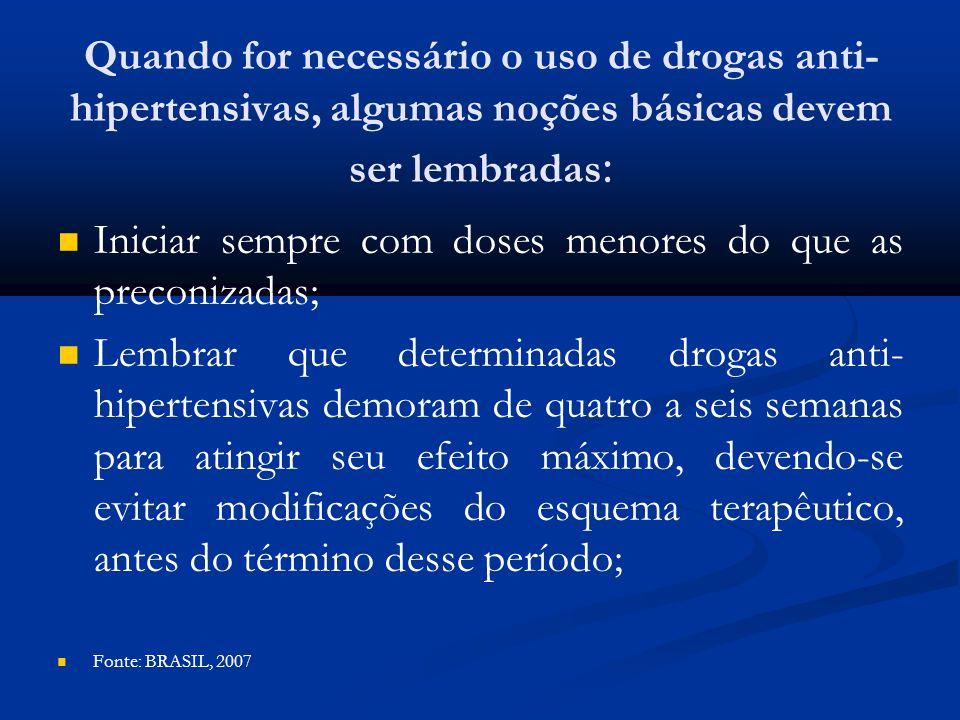 Quando for necessário o uso de drogas anti- hipertensivas, algumas noções básicas devem ser lembradas : Iniciar sempre com doses menores do que as pre