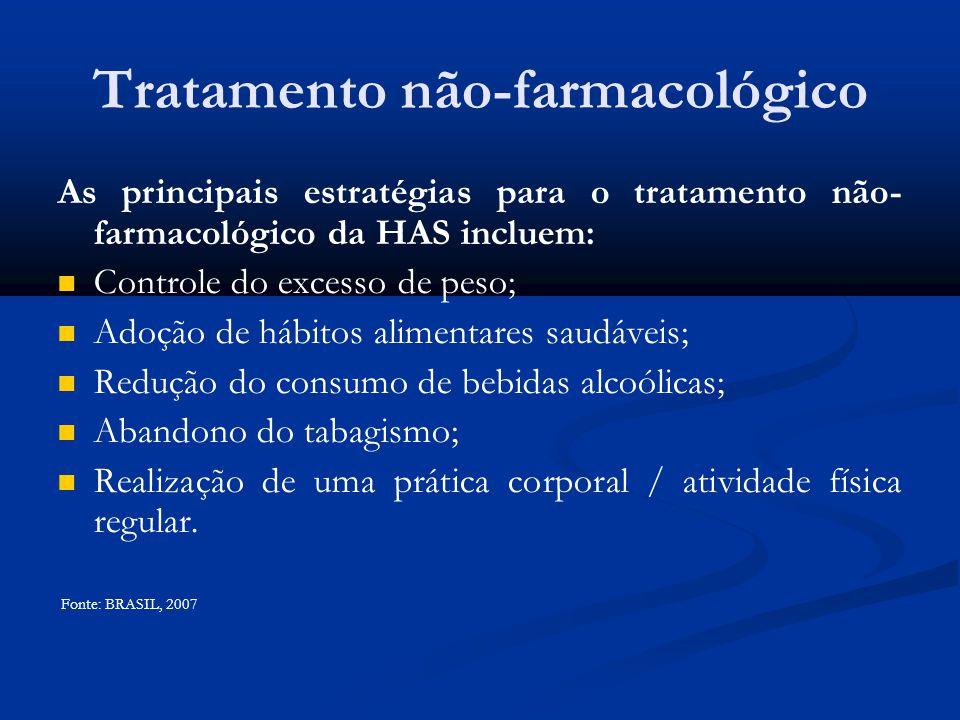 Tratamento não-farmacológico As principais estratégias para o tratamento não- farmacológico da HAS incluem: Controle do excesso de peso; Adoção de háb