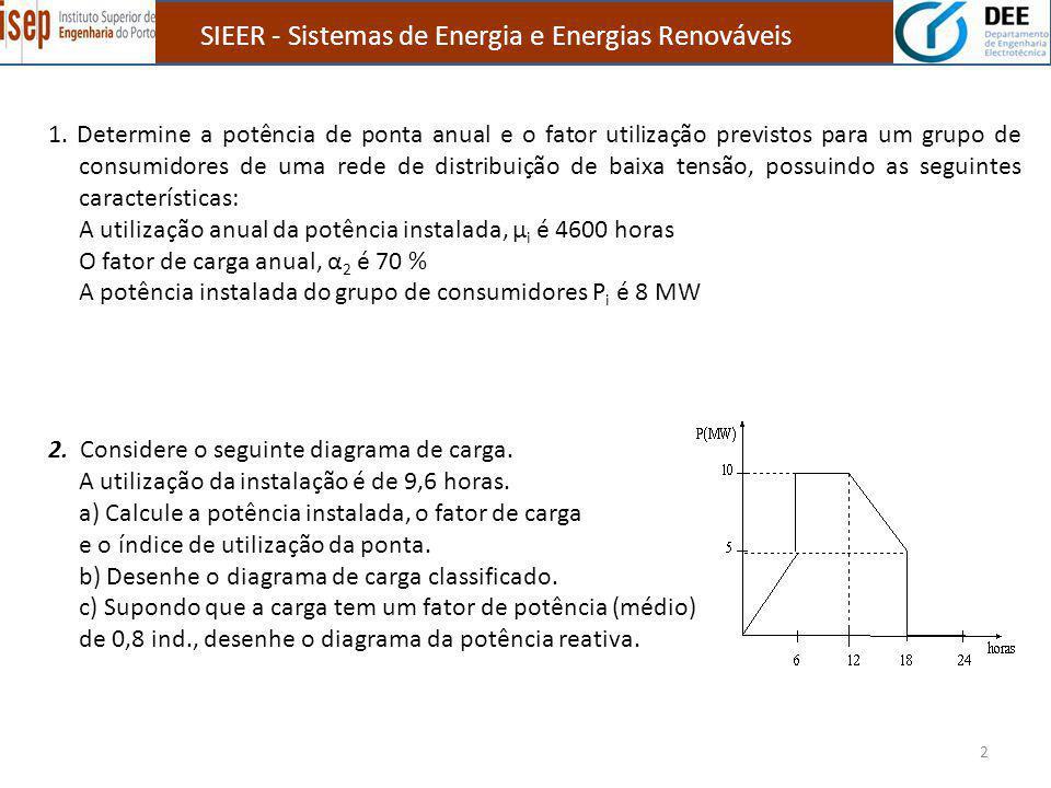 SIEER - Sistemas de Energia e Energias Renováveis 1. Determine a potência de ponta anual e o fator utilização previstos para um grupo de consumidores