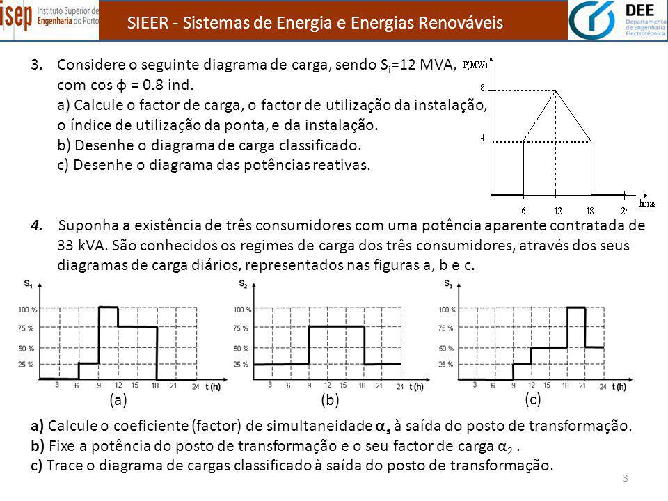 SIEER - Sistemas de Energia e Energias Renováveis 3.Considere o seguinte diagrama de carga, sendo S i =12 MVA, com cos ф = 0.8 ind.