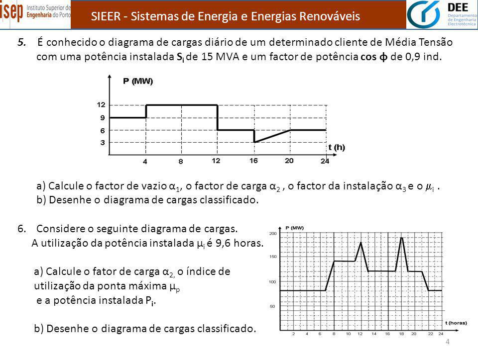 SIEER - Sistemas de Energia e Energias Renováveis 5. É conhecido o diagrama de cargas diário de um determinado cliente de Média Tensão com uma potênci