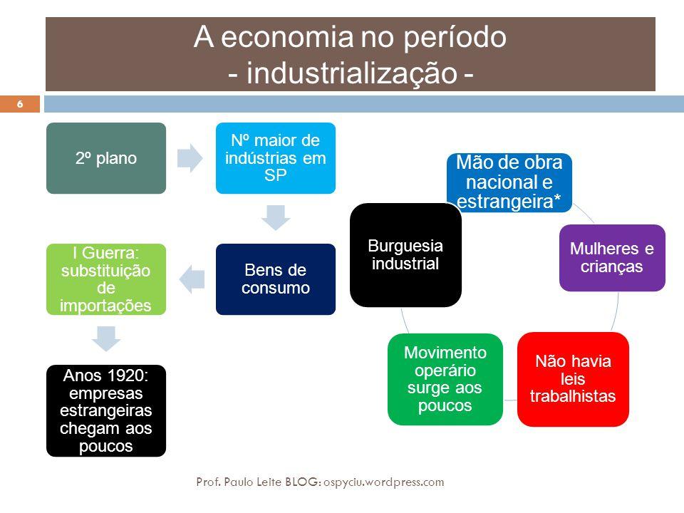 A economia no período - industrialização - 2º plano Nº maior de indústrias em SP Bens de consumo I Guerra: substituição de importações Anos 1920: empr