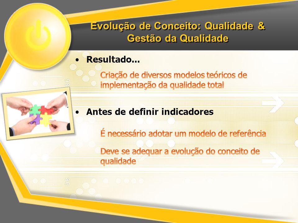 Evolução de Conceito: Qualidade & Gestão da Qualidade Resultado... Antes de definir indicadores
