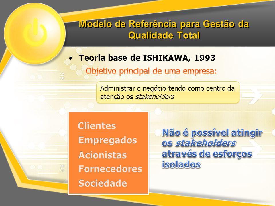 Modelo de Referência para Gestão da Qualidade Total Teoria base de ISHIKAWA, 1993 Administrar o negócio tendo como centro da atenção os stakeholders