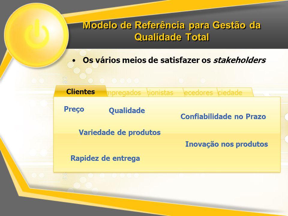 Sociedade Fornecedores Acionistas Empregados Modelo de Referência para Gestão da Qualidade Total Os vários meios de satisfazer os stakeholders Cliente